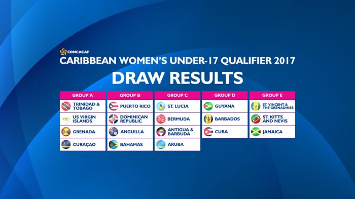 Fixtures_Women's U17 Qualifiers